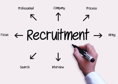 How Does Your Recruiting & Interview Process Leave Candidates Feeling?
